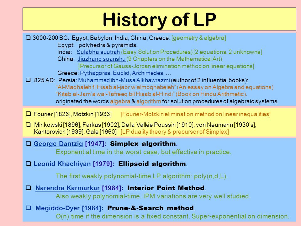 History of LP 3000-200 BC: Egypt, Babylon, India, China, Greece: [geometry & algebra]